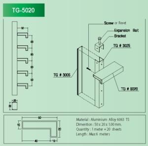TG-5020